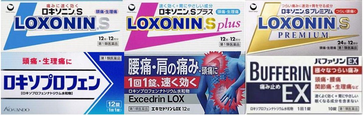 ロキソニン-ロキソプロフェン